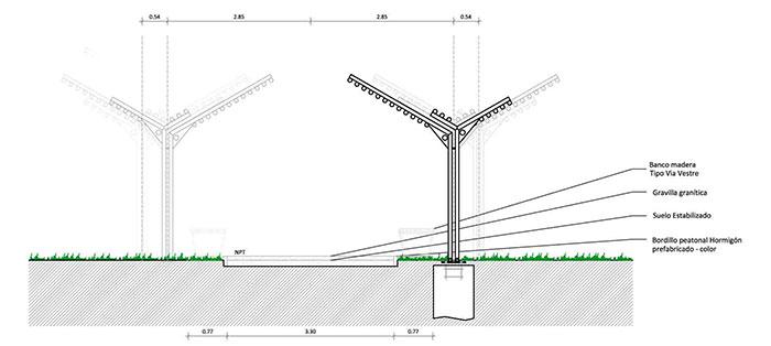 M s re estudio de arquitectura for Equipamiento urbano arquitectura pdf